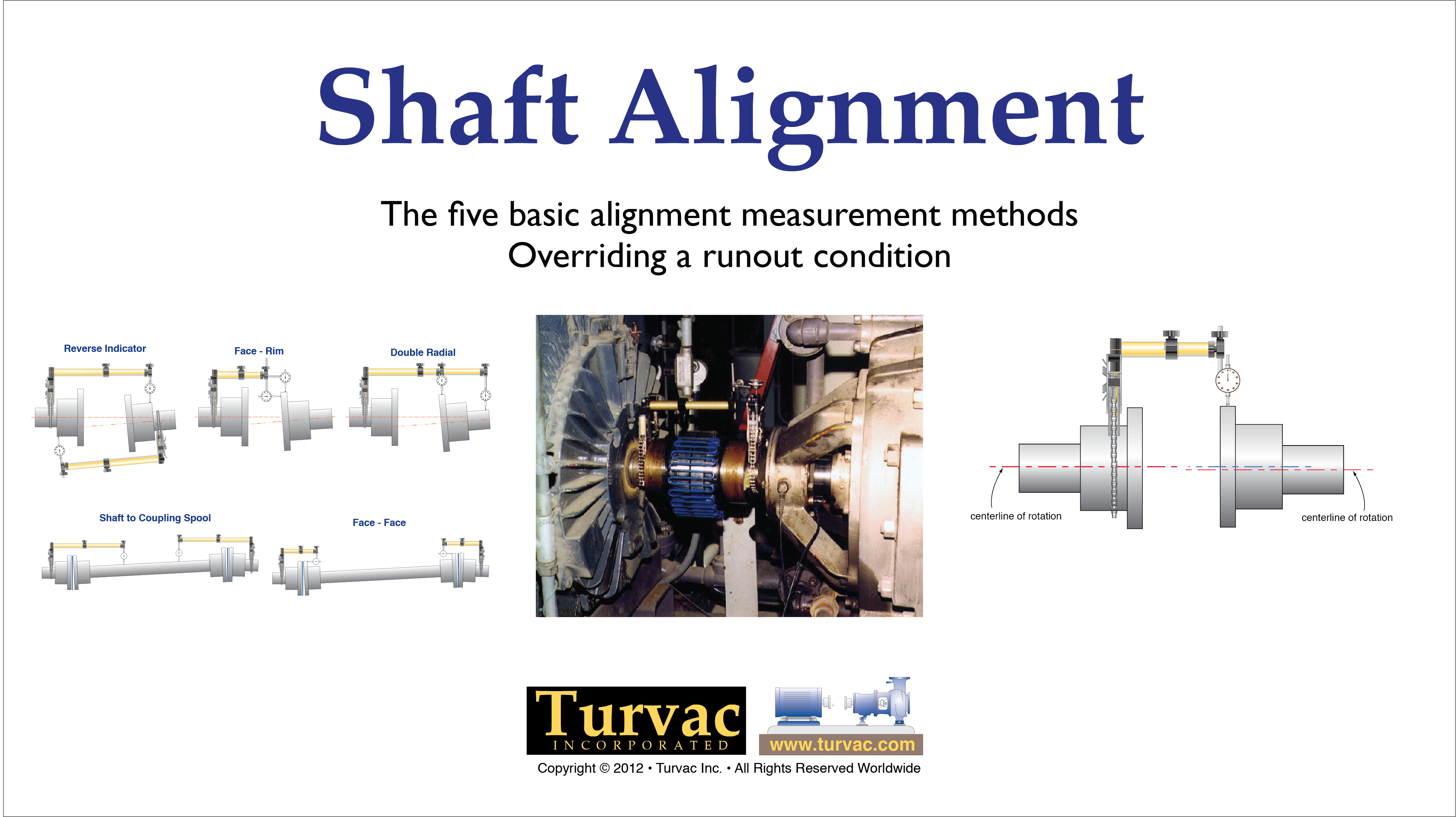 Shaft Alignment Pictures To Pin On Pinterest Thepinsta